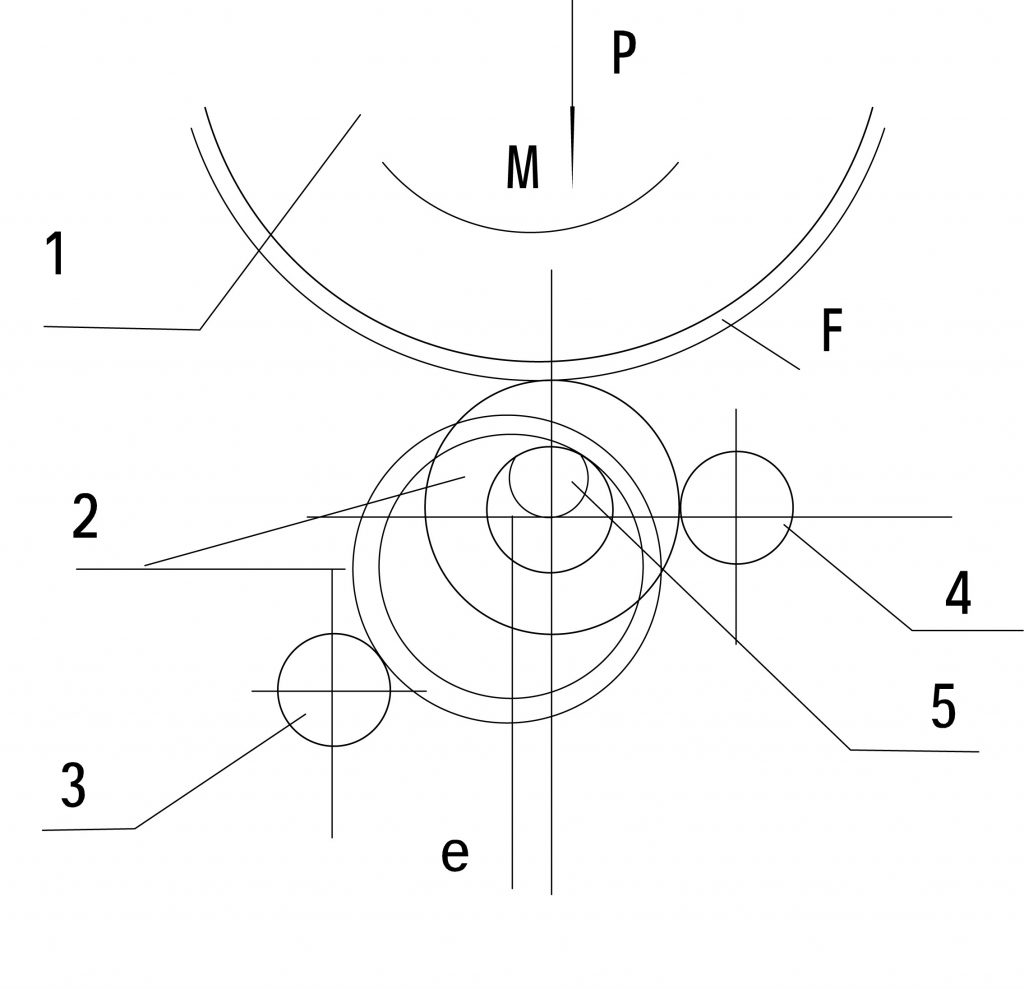 Ring rolling machine process principle